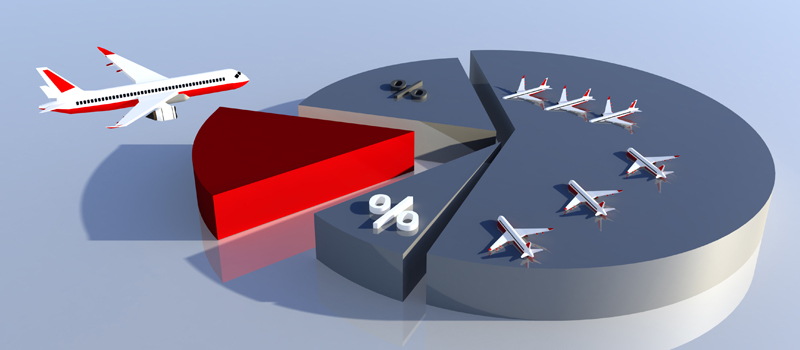 Aviation Statistics